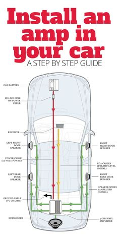 This installation guide offers examples of amplifier installation types and suggested system layouts. The installation of your amplifier will depend on the make and body style of your vehicle, as well as the equipment you purchased. by echkbet Up Auto, Car Audio Installation, Car Audio Systems, Car Sounds, Car Amplifier, Car Hacks, Diy Car, Radios, Car Accessories