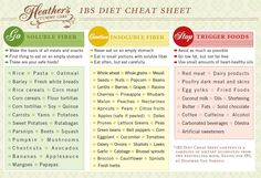 IBS Diet Cheat Sheet [need to check this after seeing the doc but this is a pretty good base to go on]