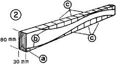 Original:Wood Harvesting with Hand Tools 4 - Appropedia: The sustainability wiki Woodworking Equipment, Woodworking Books, Fine Woodworking, Electrical Hand Tools, Axe Handle, Beil, Wood Carving Tools, Camping Tools, Old Tools