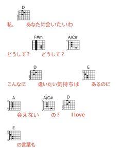 Guitar Chords, Diagram, Songs, My Love, Guitar Chord, Song Books