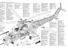 Helicopters mi-24 Aviation Helicopter schematics schematic diagram texts military wallpaper