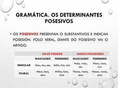 os posesivos en galego - Buscar con Google