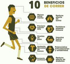 Re Corriendo el Mundo del Deporte: 10 Beneficios de Correr