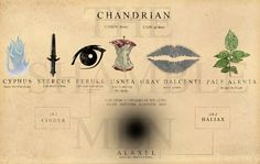 The Chandrian Group information The Chandrian are a group of seven beings known in myth and folklore throughout Temerant. They are alternatively known as the Seven, the Rhinta, and the Nameless.