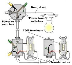 Home Electrical Wiring Basics, Residential Wiring Diagrams On . Basic Electrical Wiring, Electrical Projects, Electrical Installation, Electrical Outlets, Electrical Engineering, 3 Way Switch Wiring, Residential Electrical, Electronics Basics, Electronics Projects