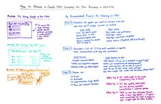 There& both a right way and a wrong way to go about selecting an SEO company or consultant for your site. In this Whiteboard Friday, Rand shares his best advice and mistakes to avoid when it comes to the hiring process. Online Marketing Services, Email Marketing Strategy, Seo Services, Marketing Companies, Marketing News, Social Marketing, Inbound Marketing, Website Company, Seo Company