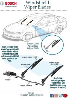 #Bosch provides clear advantage #windshieldwiperblades which eliminates squeaking on the #windshield that helps you beat the rain.