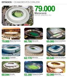Estádios - capacidade