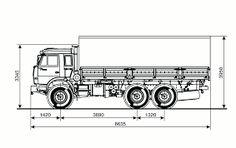 Resultado de imagen para camiones de carga pesada dimensiones