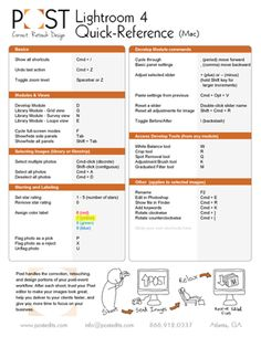 Lightroom 4 Quick Reference Guide