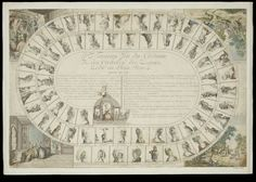 Le Nouveau Jeu du Costume et des Coeffures des Dames Board game-Paris, France Date:1778 This French game, 'dedicated to the beautiful sex' features women's hats and hairstyles. It is similar in design and playing methods to the English 'Game of Human Life'. In each corner of the sheet is a scene for a different part of the day showing a woman, possibly Marie Antoinette, engaged in a relevant pursuit such as dressing and hunting.