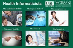 7 Health Informatics Ideas Health Health Care Infographic Health