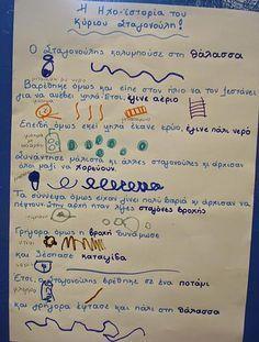 Νηπιαγωγός για πάντα | Κύκλος Νερού Β΄ Water Cycle, Create Your Own Website, Green Day, Pre School, Kids And Parenting, Projects To Try, Bullet Journal, Education, Learning