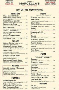 Gluten Free Columbus Directory