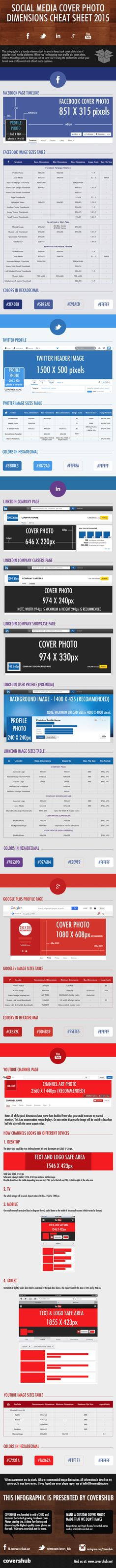 Social Media Cover Photo Dimensions Cheat Sheet for 2015 (infographic). Marketing Digital, Marketing Online, Facebook Marketing, Internet Marketing, Social Media Marketing, Affiliate Marketing, Social Networks, Social Media Images, Social Media Design