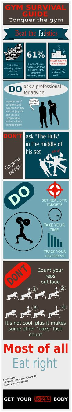 Gym survival guide infographic -