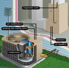 The Most Effective Protection for Your HVAC System - Regular Service