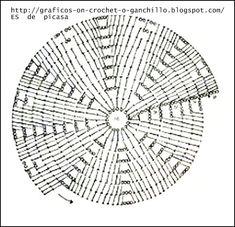 PATRONES - CROCHET - GANCHILLO - GRAFICOS: CIRCULO TEJIDOS A GANCHILLO ,DE DIFERENTE MANERAS
