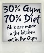 It starts in the kitchen!