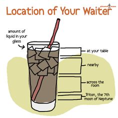 Where your waiter is in relation to the fullness of your drink...