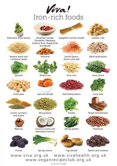 This iron rich foods chart colourfully displays all the rich sources of plant-based iron, from chickpeas to curly kale.'s 'Healthy Reminders' series. It is laminated, so is ideal to stick up in the kitchen or in classrooms. Foods With Iron, Foods High In Iron, Iron Based Foods, Veggies High In Iron, High Iron Diet, Foods That Contain Iron, Vegan Nutrition, Health And Nutrition, Health Foods
