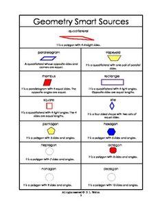 GEOMETRY TERMS: STUDENT REFERENCE SET - TeachersPayTeachers.com