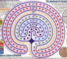 LABYRINTH INFORMATION CHART - Sacred Wisdom Copyright - Helion Publishing