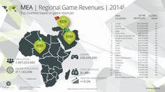 Regional Game Revenues MEA 2014 (Newzoo Jun'14)