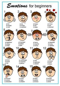 Exercise on different emotions