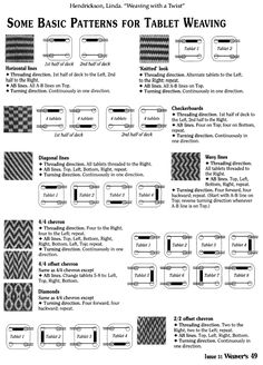 ArticleTextile Document, Weaving with a Twist, Hendrickson, Linda