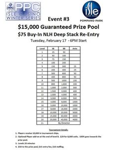 2015 Isle Casino Winter Series Structure Sheet for the $75 buy-in $15,000 guarantee Event 3, Tuesday, Feb 17 at 6pm.  @PPCPokerTour @IsleCasinoPP #PPCSeason3