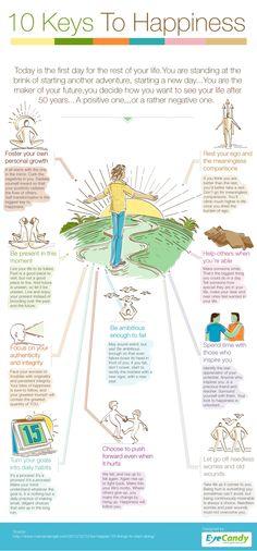 Las 10 claves de la felicidad #infografia#infographic