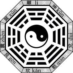 Depuis sa rédaction, il y a plus de 3000 ans, le Yi King exerce une influence importante sur la pensée asiatique. Le Yi King ou «l'étoffe du caméléon» nous rappelle que tout se transforme immanqua…