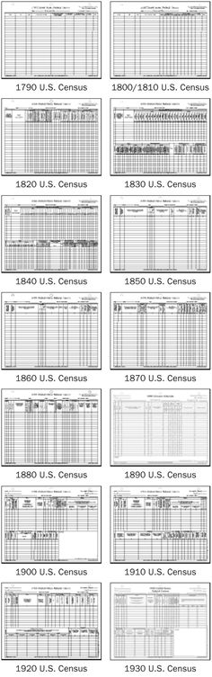 Census Records are some of the most valuable records you'll find — and, with the advent of the Internet and online searching, they're some of the easiest to use. However, you'll find that the colu...