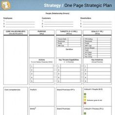 Strategy / One-sided strategy plan STEP Consulting – # … - business management Le Management, Change Management, Business Management, Business Planning, The Plan, How To Plan, Kanban Board, Strategic Planning Process, Strategic Planning Template