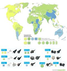 News of Easysmart Gadgets - World Map for Power Plug Types