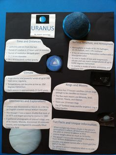 Planets « Scituate Science Spectacular