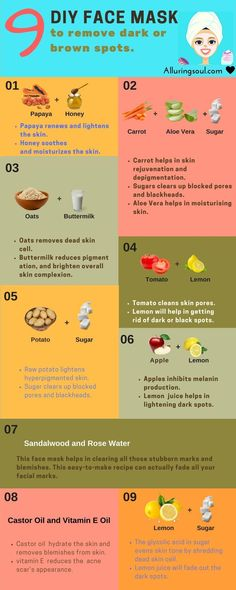 """How to remove Dark Spots On Face. """"Dark spots on face"""" are frustrating for many people.  People spend lots of money on products which are available in the market but those products not only make your pocket empty, it has many other side effects also like sudden breakouts, dryness etc. #Treatmentoptionsforacne #SkinWhiteningHowToMake"""