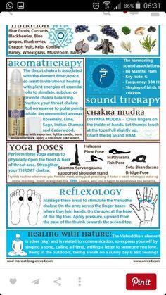 The fifth chakra Kundalini Yoga, Chakra Meditation, Vishuddha Chakra, Sacral Chakra, Throat Chakra, Ayurveda, Soul Healing, Root Chakra Healing, Chakra Cleanse