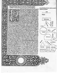Italian Renaissance Title page for Euclid's Geometriae elementa, (1482) Erhard Ratdolt, Peter Loeslein, and Bernhard Maier   	 A dazzling white-on-black design brackets the text, and incredibly fine line diagrams in the wide margin visually define Euclid's terms