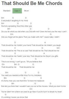 That Should Be Me Chords Justin Bieber, Rascal Flatts