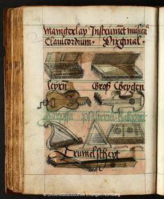 Title: Liber Quodlibertarius (MS B.200), Page: 126v, Date: 1524, Description: Musical Instruments