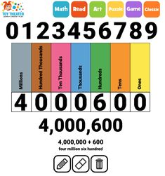 Teach place value with this free virtual manipulative by moving digits into the chart to automatically create numbers in standard, expanded, and word forms. Place Value Chart, Virtual Games, Tens And Ones, Reading Art, Puzzle Art, Integers, Help Teaching, Teacher Tools, Place Values