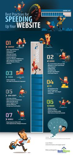 Improve Your Website's Page Load Speed for Better SEO Posted by Nikhil Kumar in Infographics on April 3rd, 2013 There are a number of reasons why a site may load slowly, some of those reasons include: cookies, content, server, CSS, JavaScript, etc.