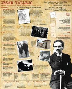 """""""ROZA VÂNTURILOR""""(1977) Poeme din lirica secolului XX în româneste de Petre Stoica  CESAR VALLEJO (Peru)"""
