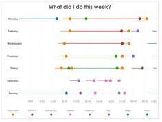 Tableau Tip Tuesday: How to Create Lollipop Gantt Charts