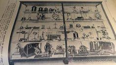 CATALOGO DE INSTALACIONES DE FISICA Y QUIMICA - MAX KOHL - Nº 50, TOMO 1 -(1911)- CHEMNITZ ALEMANIA