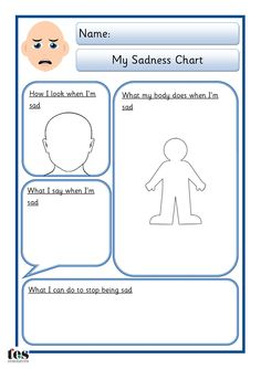 Simple sheet that can be worked through with a pupil to help identify what happens when they feel sad and what they can do to relieve it. Two styles of sheets available: one with the addition of a body shape for drawing on. Both sheets available in 2 different skin tones.