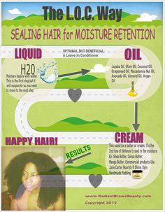loc method for sealing hair