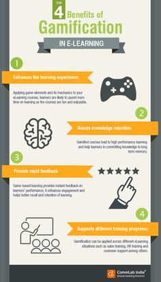 Top 4 Benefits of Gamification in E-learning [Infographic]